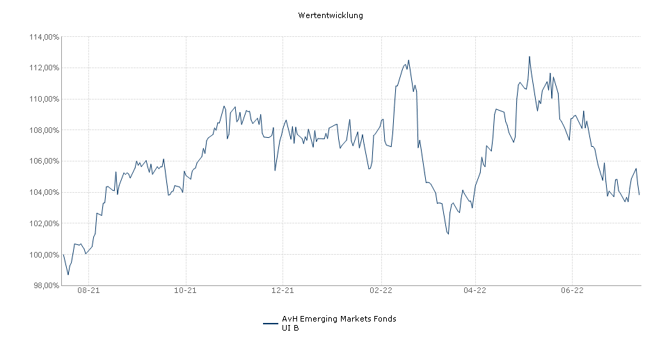 · S&P Index Stock - SPX news, historical stock charts, analyst ratings, financials, and today's S&P Index stock price.