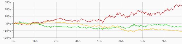 Aktueller Dollarkurs Zu Euro