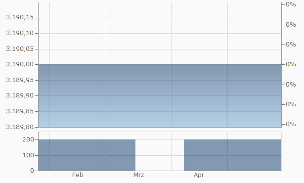 KEIJIDOUSHAKAN. Chart
