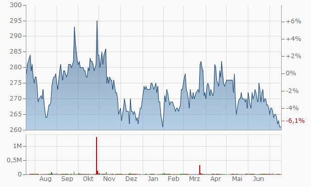 Almetax Manufacturing Chart