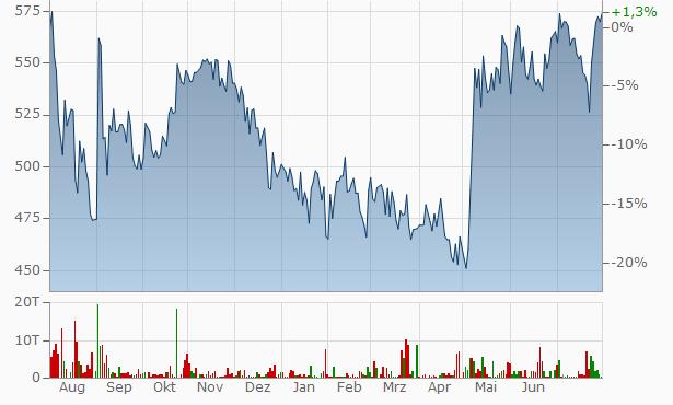 AGI Infra Chart