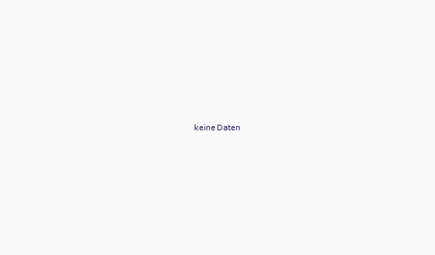 Deutsche Bank Anleihe