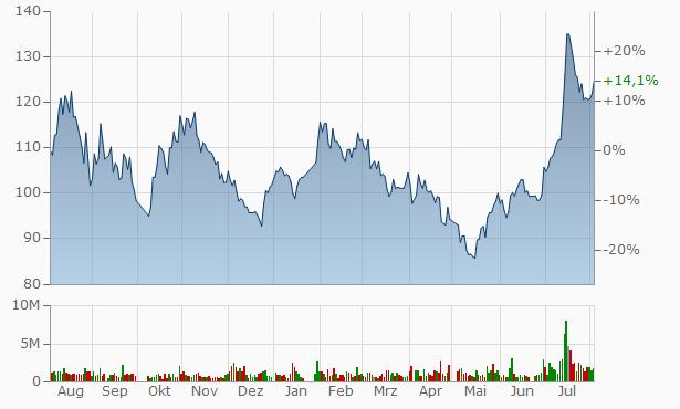 Xian Bright Laser Technologies A Chart