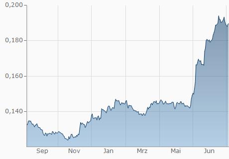 Japanischer Yen In Türkische Lira Währungsrechner Jpy In Try