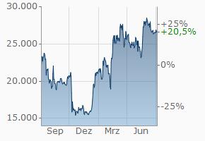 0 08 btc in eur