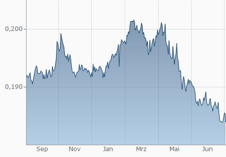 umrechnung kronen in euro